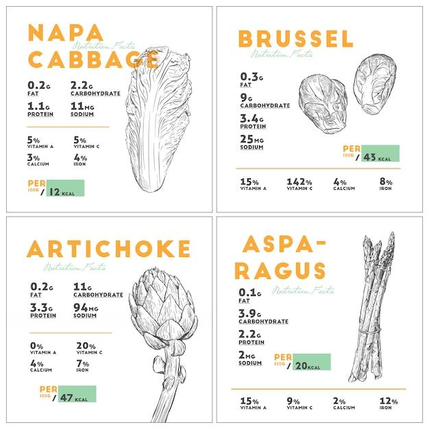 Ensemble de faits de nutrition de légumes Vecteur Premium