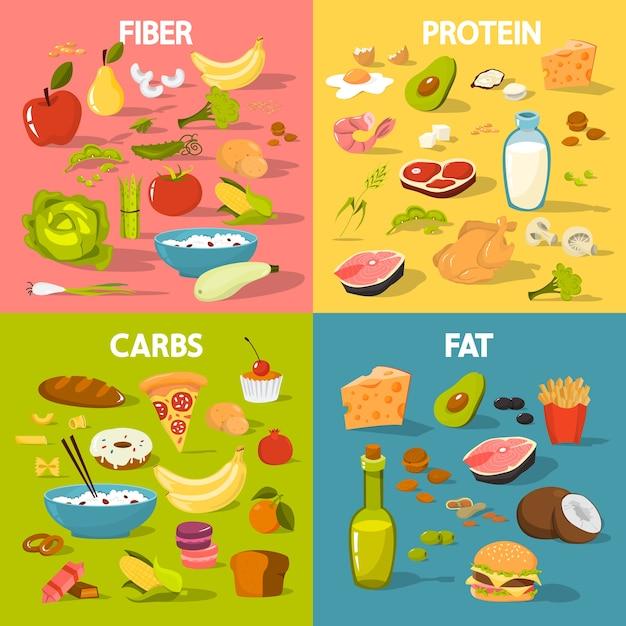 Ensemble De Groupes Alimentaires. Aliments Protéinés Et Fibreux Vecteur Premium