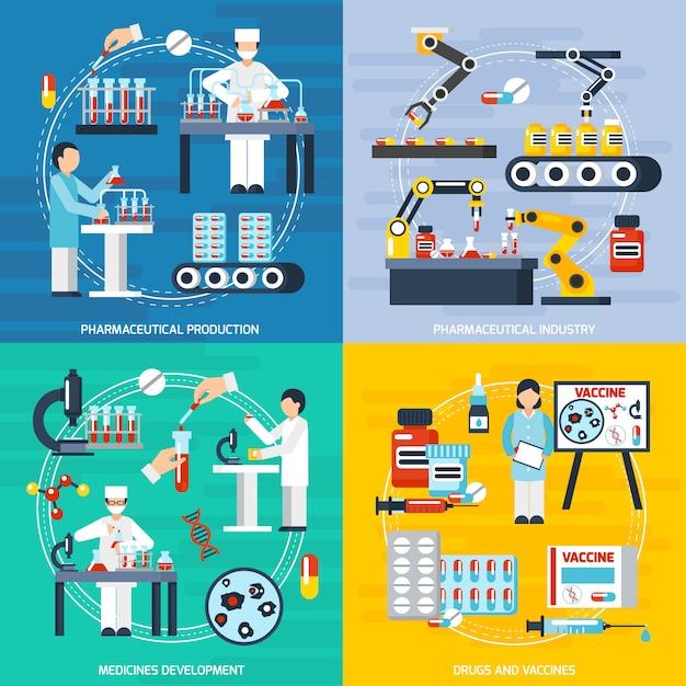 Ensemble d'icônes concept de production pharmaceutique Vecteur gratuit