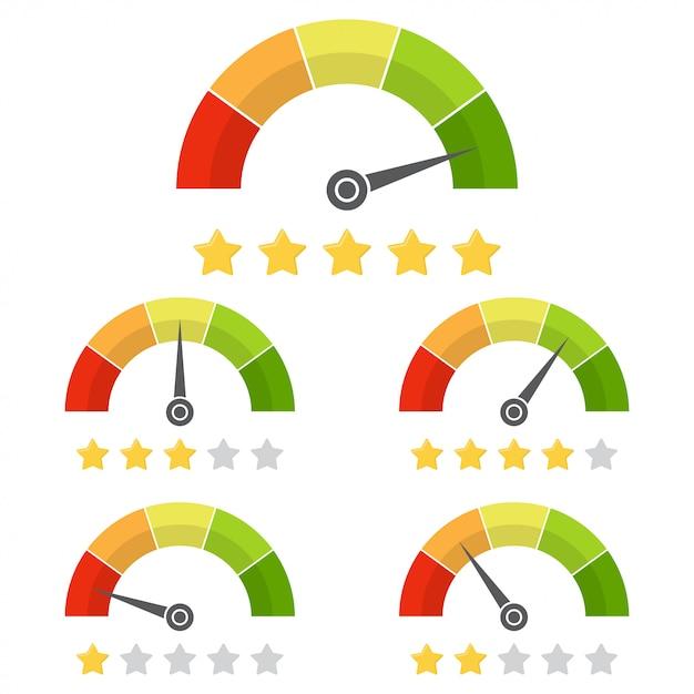 Ensemble d'indicateur de satisfaction client avec classement. Vecteur Premium