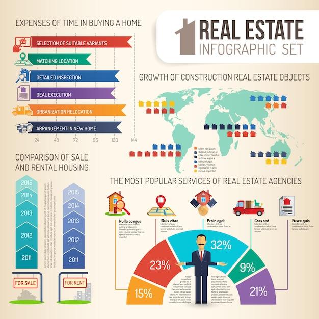 Ensemble infographie immobilier Vecteur gratuit