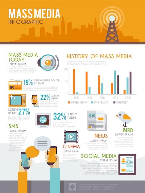 Ensemble d'infographie des médias Vecteur gratuit
