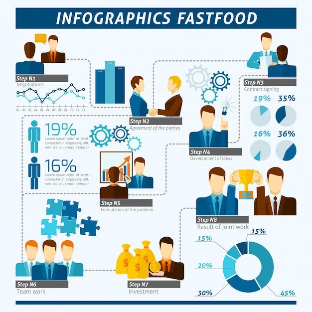 Ensemble d'infographie de partenariat Vecteur gratuit