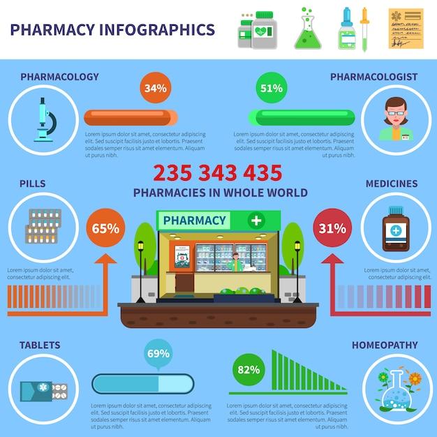 Ensemble d'infographie de pharmacie Vecteur gratuit