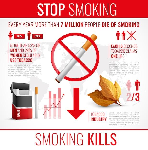 Ensemble d'infographie de produits du tabac Vecteur gratuit