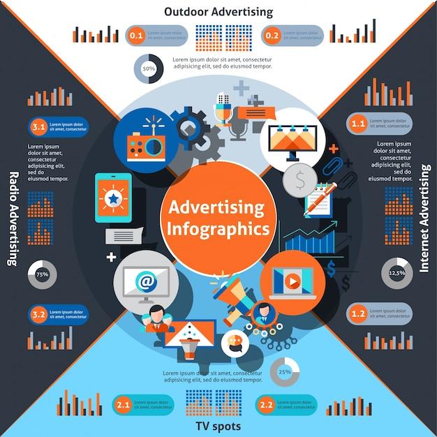 Ensemble d'infographie publicitaire Vecteur gratuit