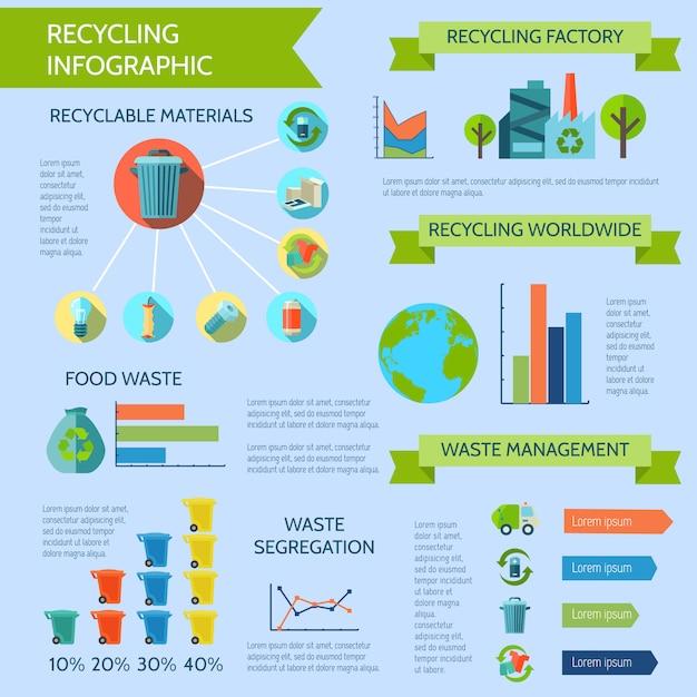Ensemble d'infographie de recyclage avec collecte et gestion de la séparation des déchets Vecteur gratuit