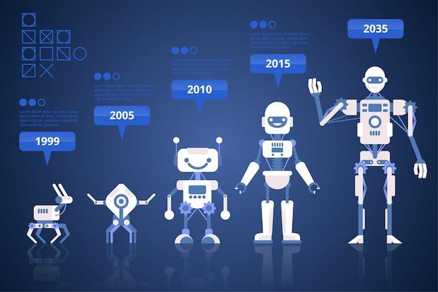 Ensemble D'infographie De Robots Vecteur Premium