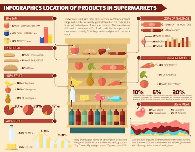 Ensemble d'infographie de supermarché Vecteur gratuit