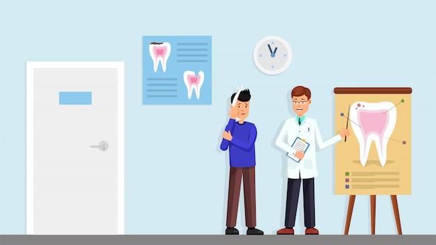 Ensemble intérieur de clinique dentaire Vecteur Premium