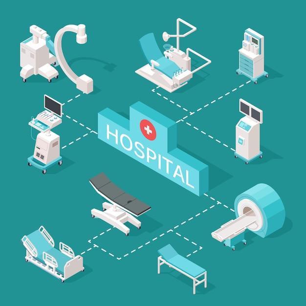 Ensemble Isométrique D'équipements Médicaux 3d Vecteur Premium