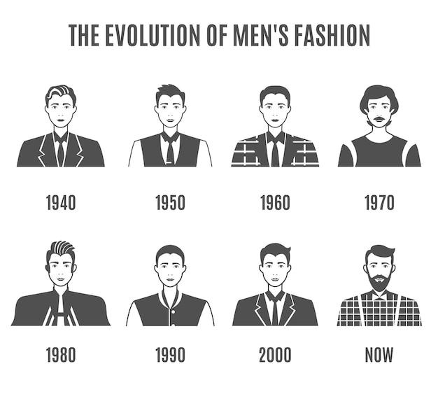 Ensemble Mode Avatar évolution Pour Hommes Vecteur gratuit