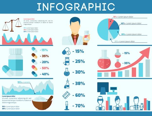 Ensemble de modèles d'infographie pharmacien Vecteur gratuit
