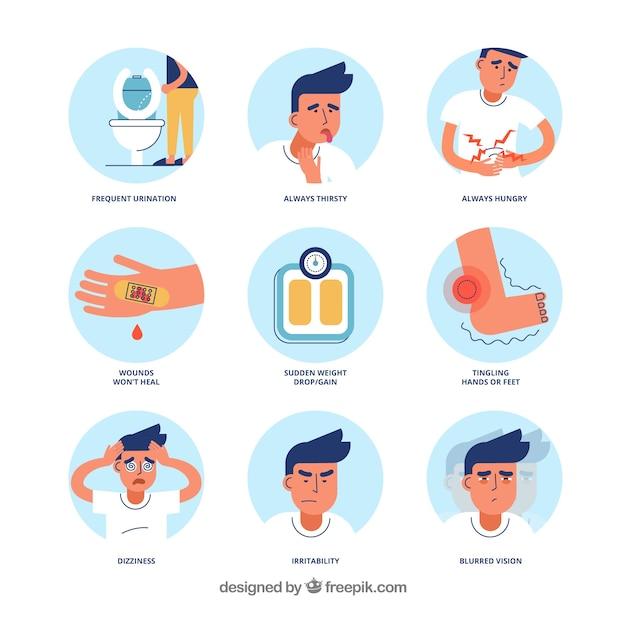 Ensemble de symptômes du diabète avec un design plat Vecteur gratuit