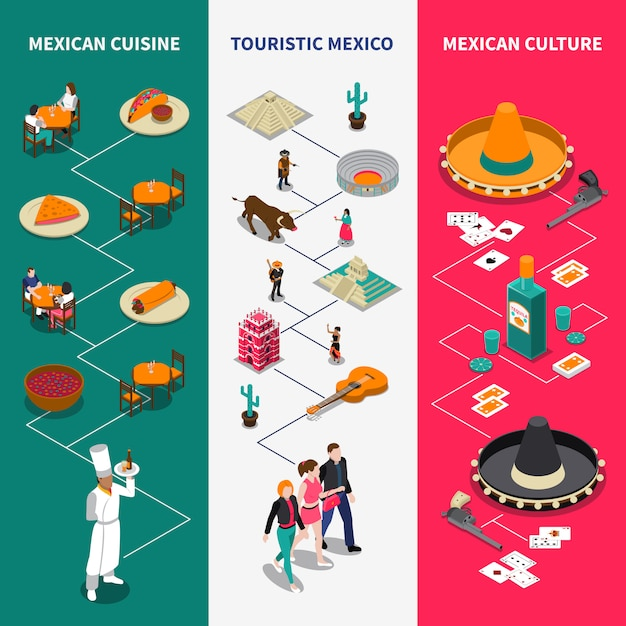 Ensemble touristique de fond isométrique au mexique Vecteur gratuit