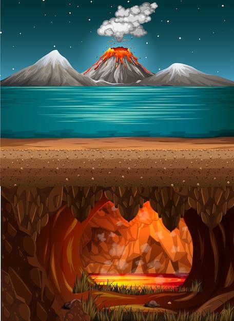 Éruption Du Volcan Dans La Scène Océanique Et Grotte Infernale Avec Scène De Lave Vecteur Premium