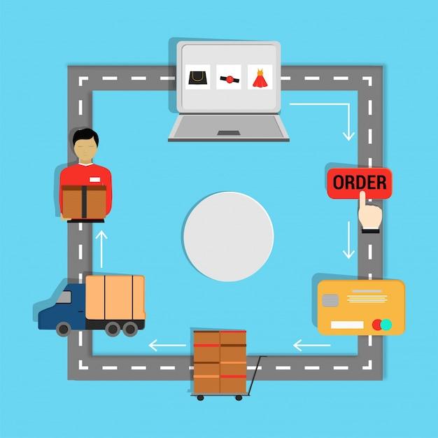 Étape Du Processus D'achat En Ligne Pour Le Concept E-business. Vecteur Premium