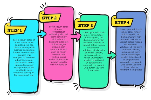 Étapes infographiques dessinés à la main coloré Vecteur gratuit