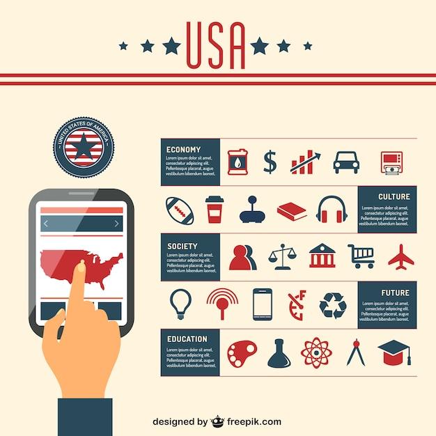 États-unis vecteur infographie Vecteur gratuit