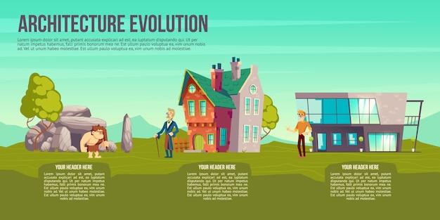 Evolution de l'architecture de l'âge préhistorique à l'infographie vectorielle de dessin animé de l'époque moderne. chasseur de pierre près de l'entrée de la grotte, monsieur près de la maison rétro, mec à côté d'illustration de cottage ou villa moderne Vecteur gratuit