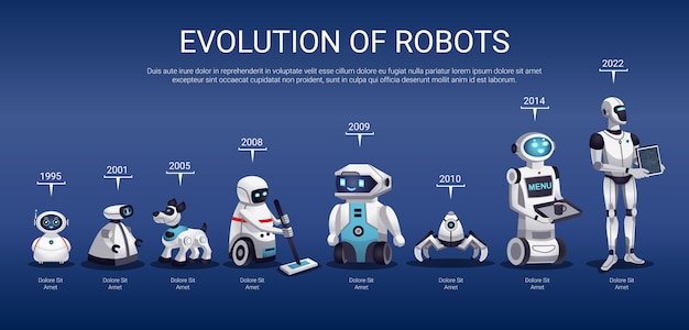 Evolution Des Robots Vecteur gratuit