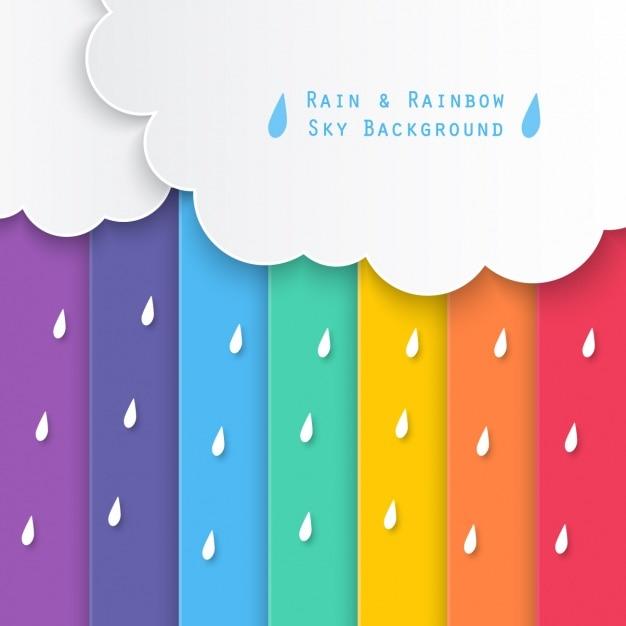 ciel de pluie téléchargement gratuit
