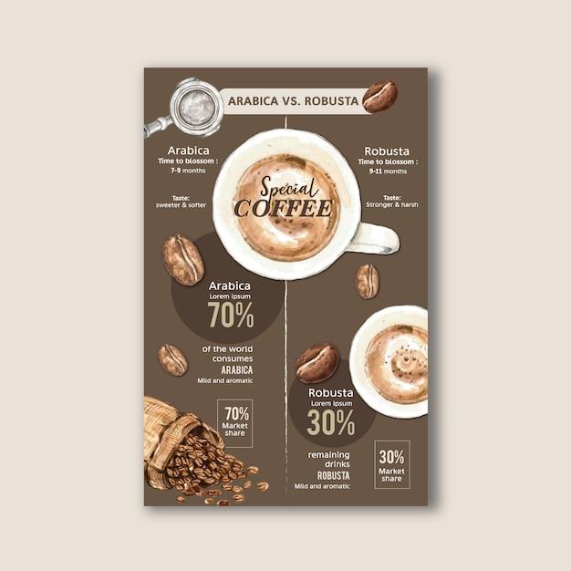 Fabriqué par cœur de graveur de grain de café, menu americano, illustration aquarelle Vecteur gratuit