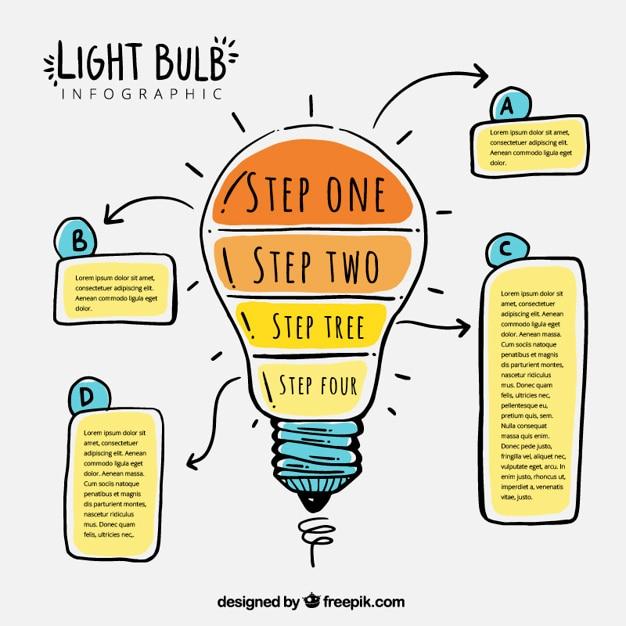 Fantastique Infographique Ampoule Avec Quatre étapes Vecteur gratuit