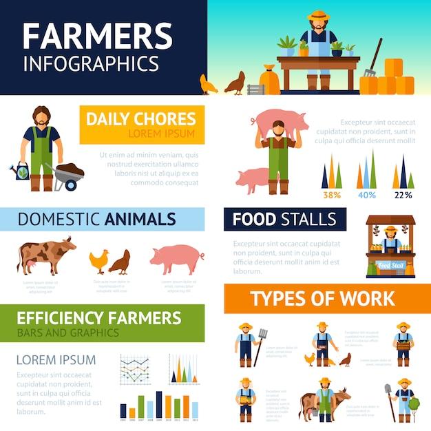 Farmers infographics set Vecteur gratuit