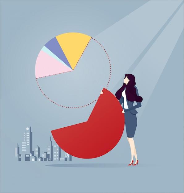 Femme d'affaires partage le graphique en secteurs de profit. concept commercial Vecteur Premium