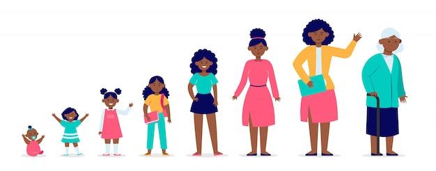 Femme Américaine Africaine, Dans, Différent, âge Vecteur gratuit