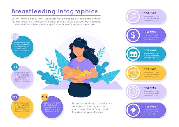 Femme nourrit un bébé avec sein, éléments colorés de données différentes. Vecteur Premium
