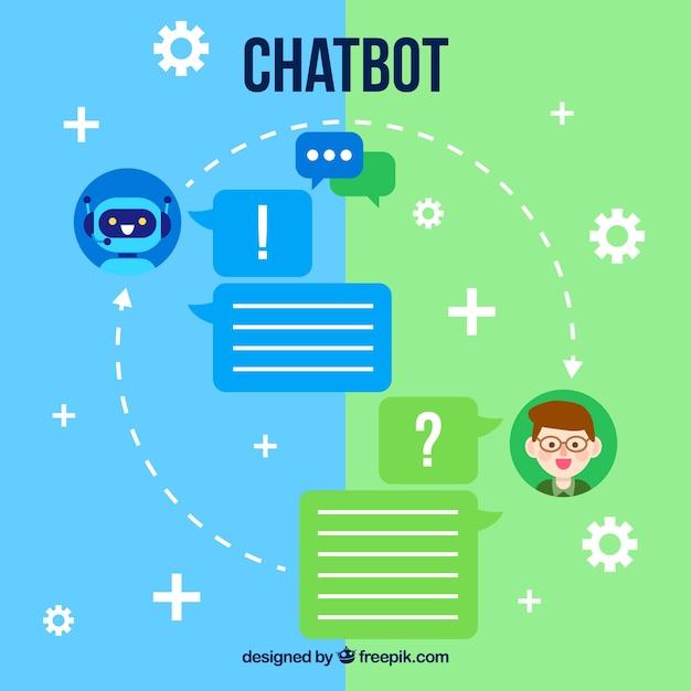 Fond de concept de chatbot dans un style plat Vecteur gratuit