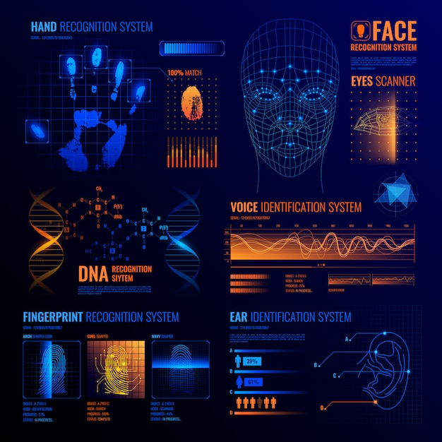 Fond D'interfaces D'identification Futuriste Vecteur gratuit