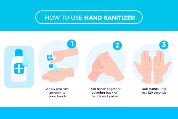 Gardez Vos Mains En Bonne Santé Avec Un Désinfectant Pour Les Mains Vecteur gratuit
