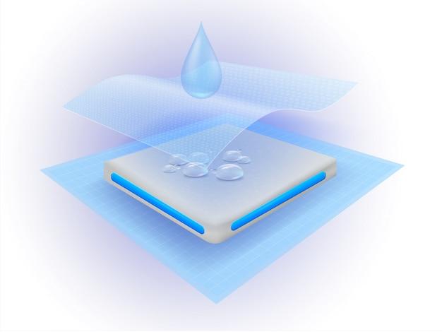 Gouttelettes d'eau et plaques collectrices d'humidité avec de nombreux matériaux. Vecteur Premium