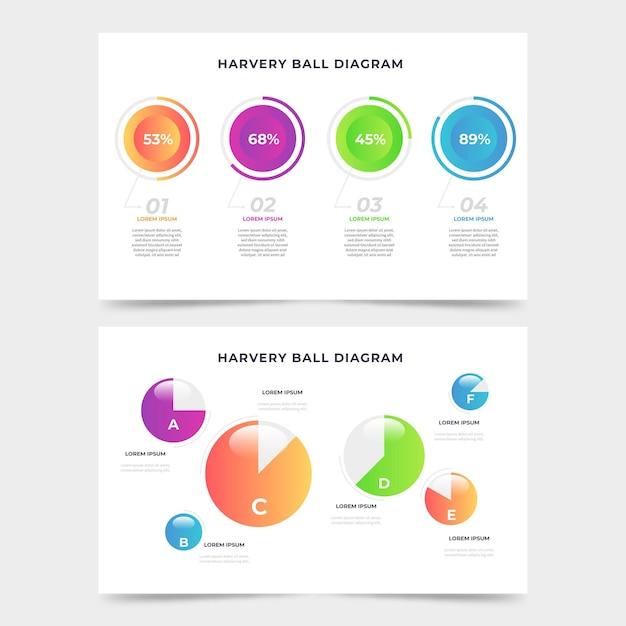 Gradient Harvey Ball Diagramme Infographique Vecteur gratuit