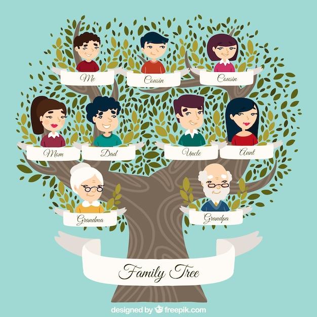 Grand arbre avec des feuilles décoratives dans des tons verts Vecteur gratuit