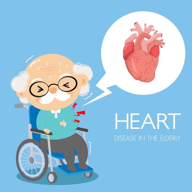 Grand-père est une douleur à la poitrine de la cardiologie. Vecteur Premium