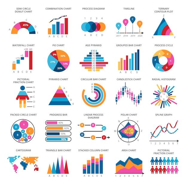 Graphes de données commerciales. graphiques financiers et marketing vectoriels Vecteur Premium