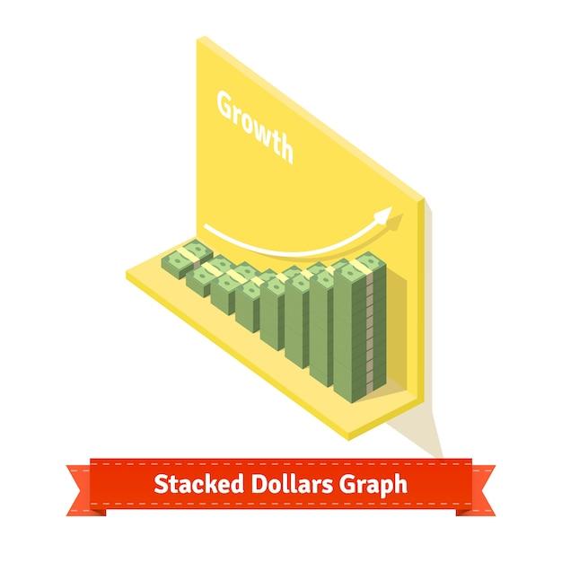 Graphique en dollars empilés. concept de croissance du marché Vecteur gratuit