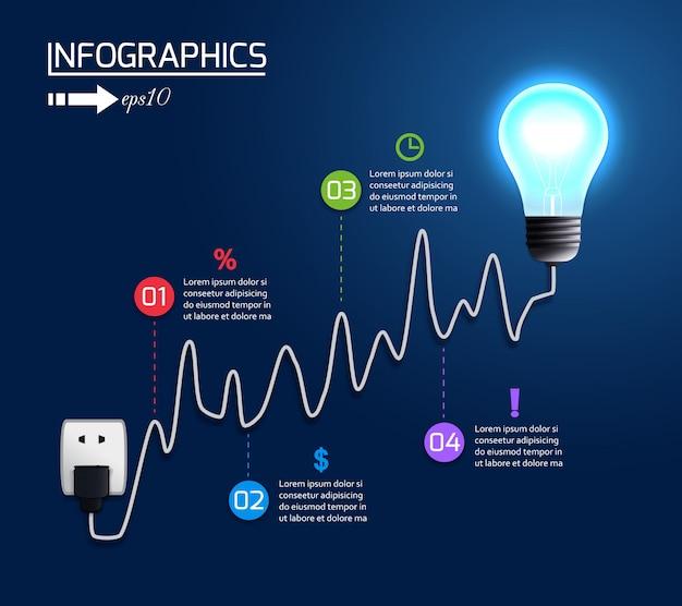 Graphique de graphique de plus en plus de ampoule créative Vecteur gratuit