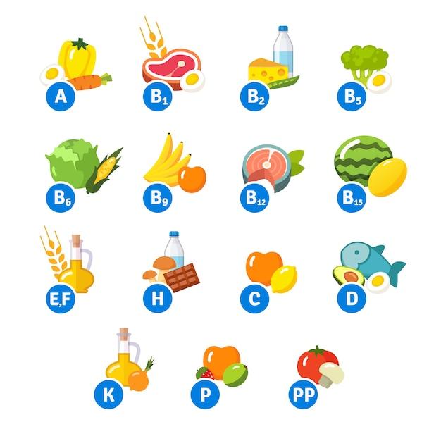Graphique des icônes alimentaires et des groupes de vitamines Vecteur gratuit