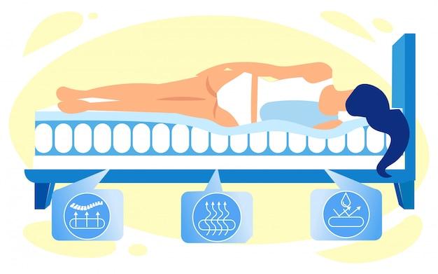 Graphique Infomercial Montrant Les Matelas Orthopédiques Vecteur Premium