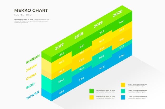Graphique Mekko Isométrique Vecteur gratuit