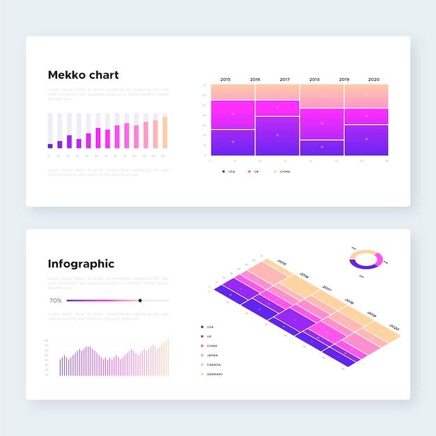 Graphique Mekko Isométrique Vecteur Premium