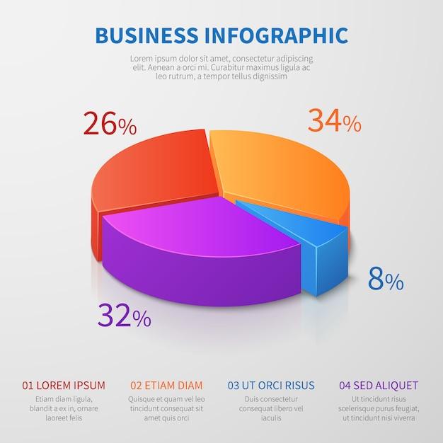 Graphique à secteurs 3d conception graphique vectoriel avec pourcentages et options pour la présentation de l'entreprise Vecteur Premium