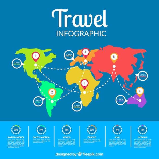 Graphisme de voyage avec couleurs Vecteur gratuit