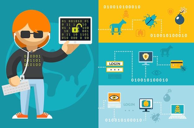 Hacker D'ordinateur De Dessin Animé Coloré Avec Des Icônes D'accessoires Vecteur gratuit