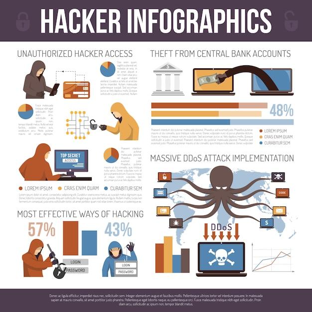 Hackers top tricks flat infographic affiche Vecteur gratuit